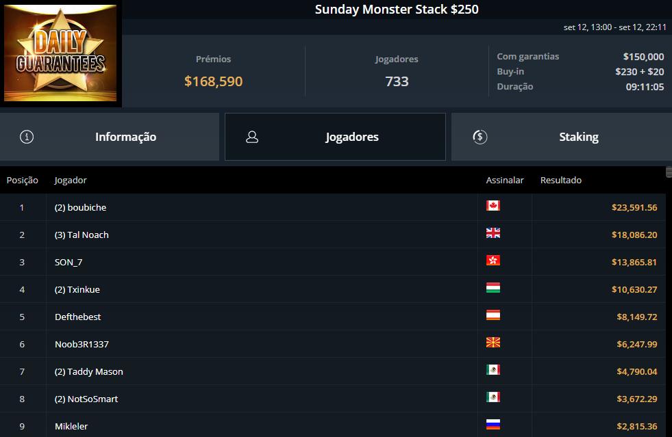 Sunday Monster Stack $250