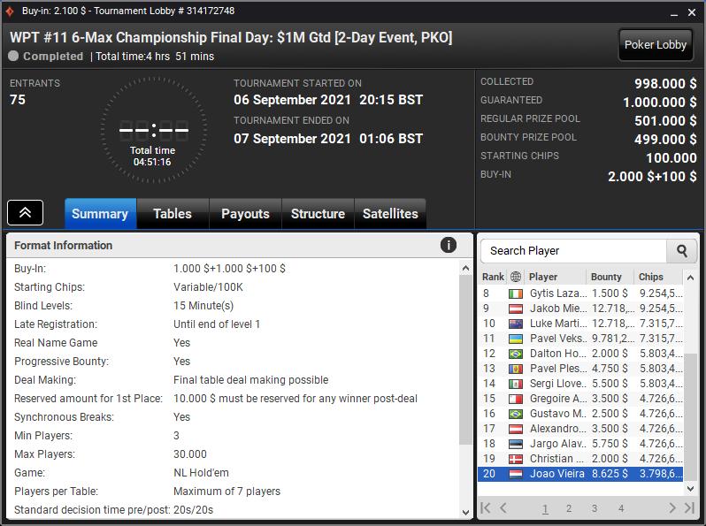 WPT #11 6-Max Championship