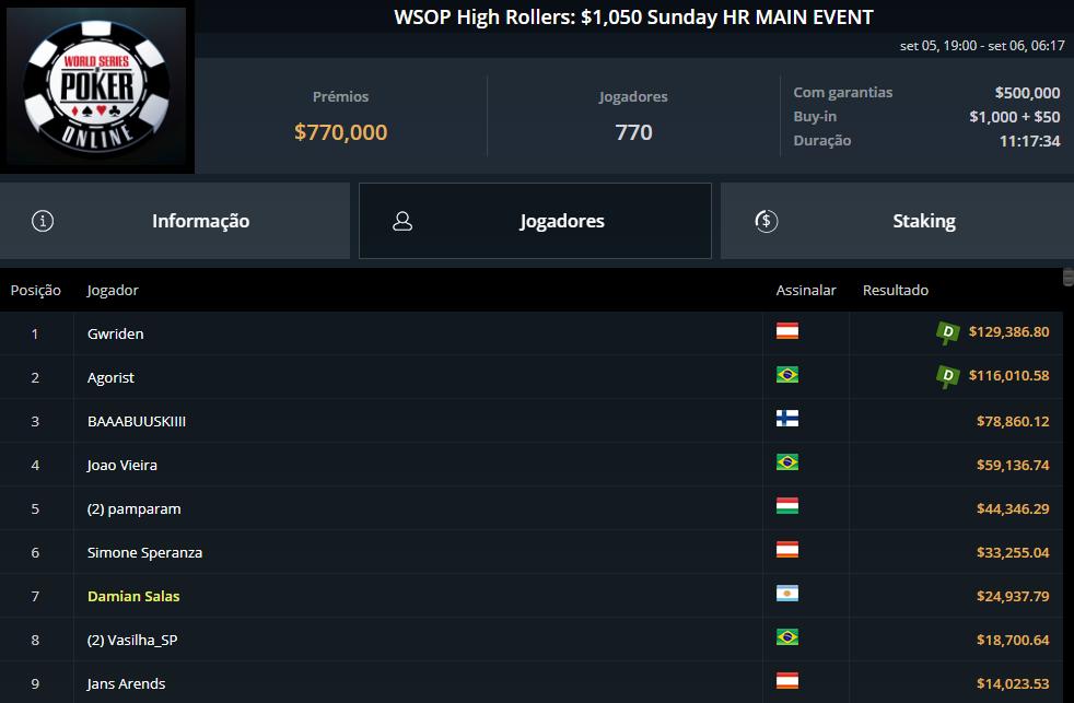 WSOP High Rollers $1050 HR Main Event