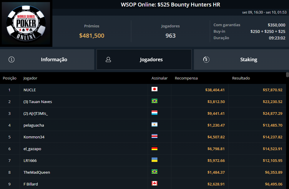 WSOP Online $525 Bounty Hunters HR