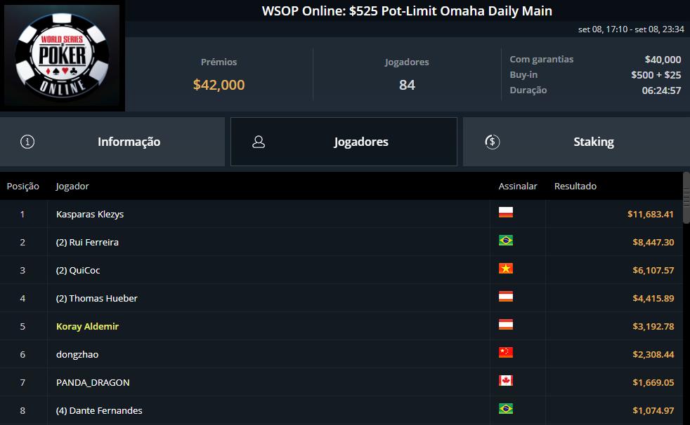 WSOP Online $525 Pot Limit Omaha Daily Main