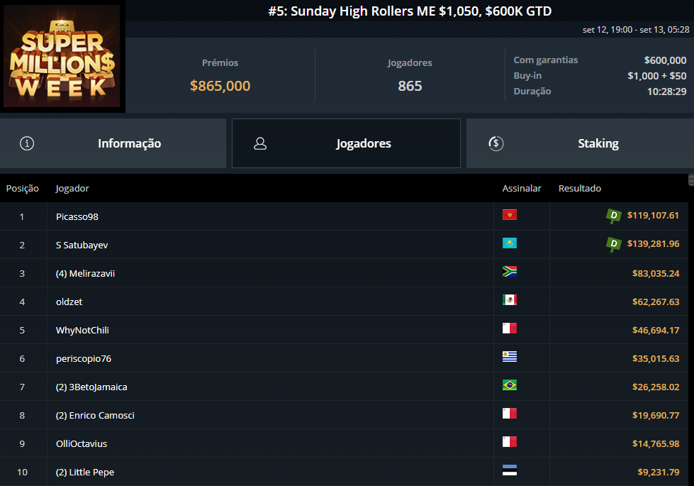 evento #5 Sunday High Rollers ME $1050