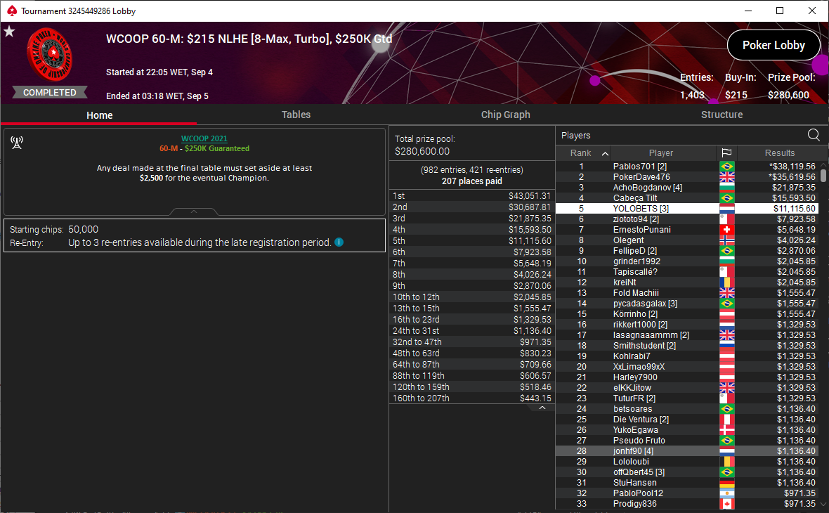 Coutinho Final Table WCOOP