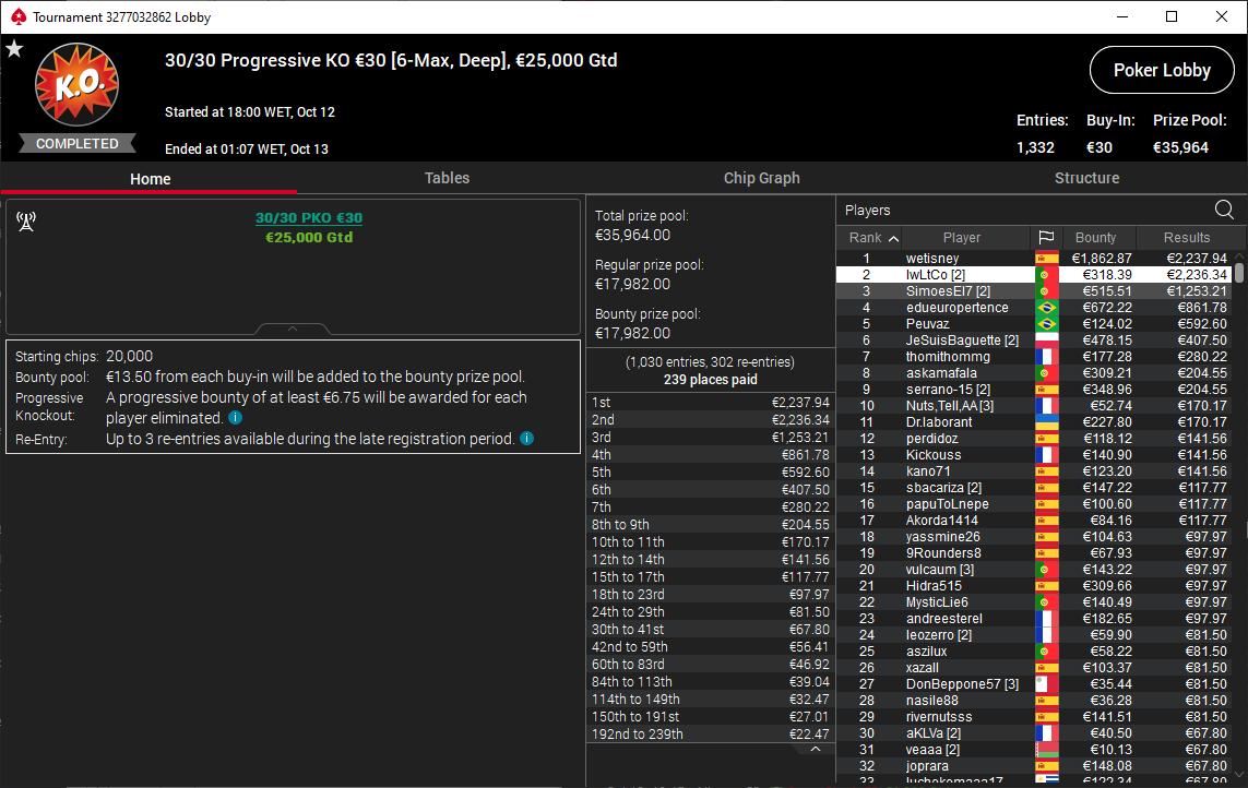 Pedro4620 PokerStars