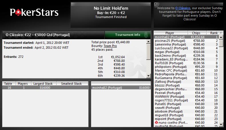 PokerStars - O clássico - 1 Abr - lobby