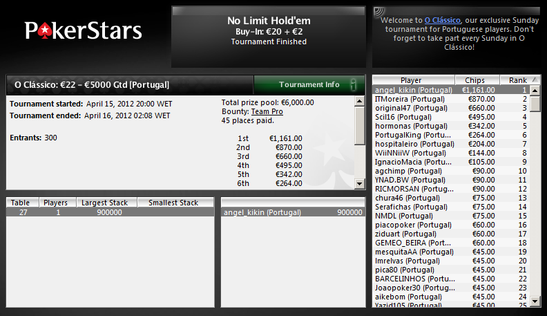 O Clássico - 15 Abr - PokerStars - angel_kikin