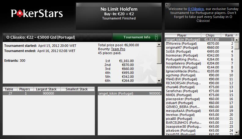 O Clássico - 15 Abr - PokerStars - angel_kikin