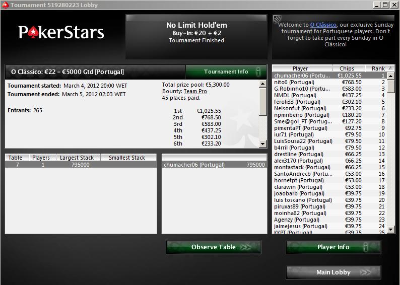 O Clássico - PokerStars - lobby