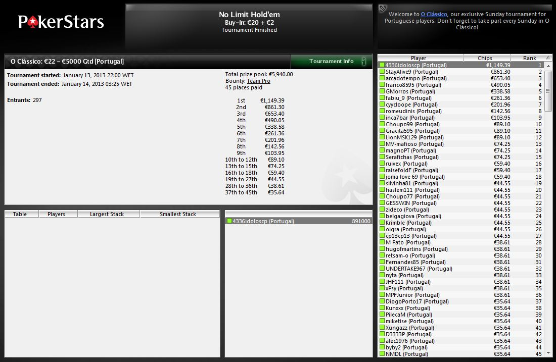 PokerStars - O Clássico - 13 Jan 2013 - lobby